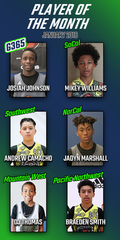 Players of the month by region. January 6, 2018