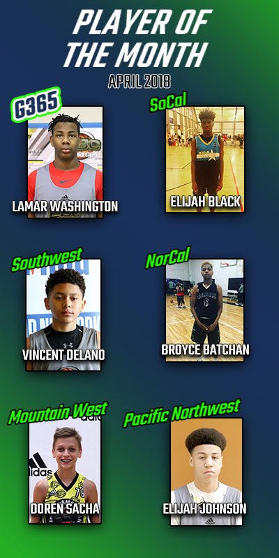 Players of the month by region. February 28, 2018