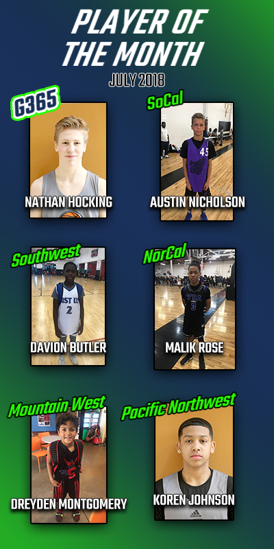 Players of the month by region. July 5, 2018
