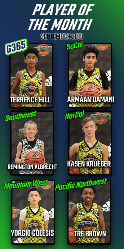 Players of the month by region. September 5, 2018