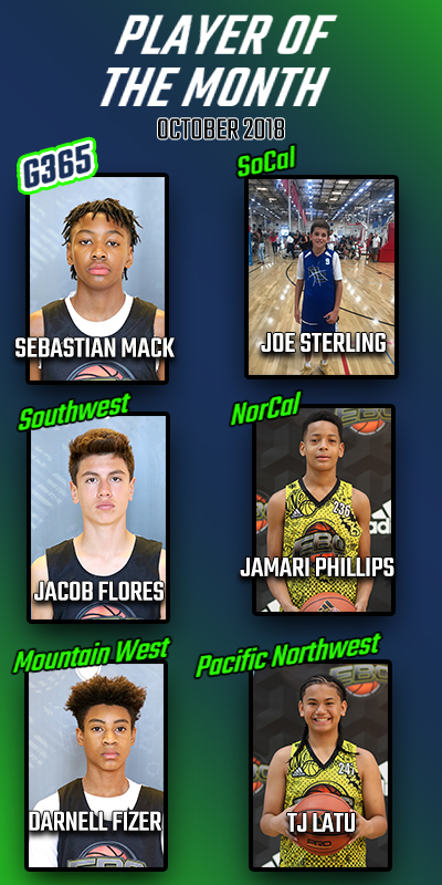 Players of the month by region. October 1, 2018