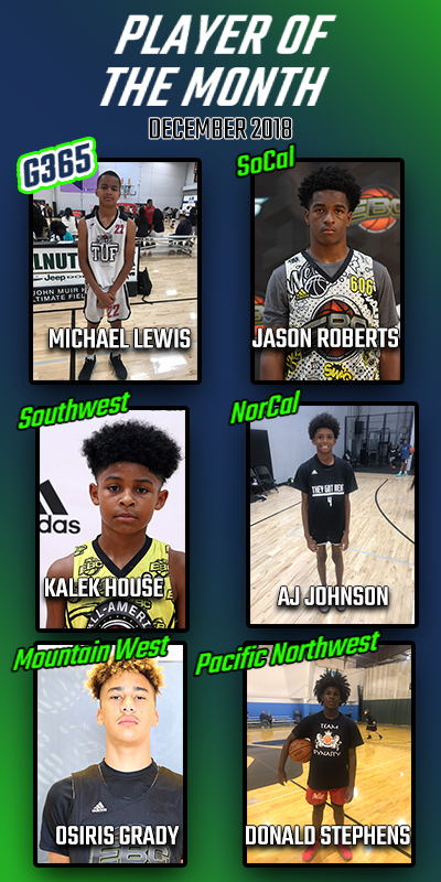 Players of the month by region. December 11, 2018