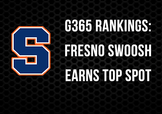 G365 Basketball Rankings: Fresno Swoosh Earns Top Spot