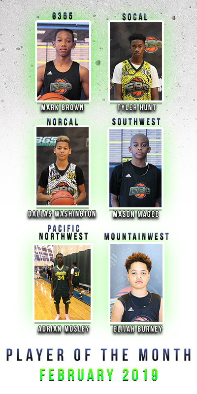 Players of the month by region. December 28, 2018