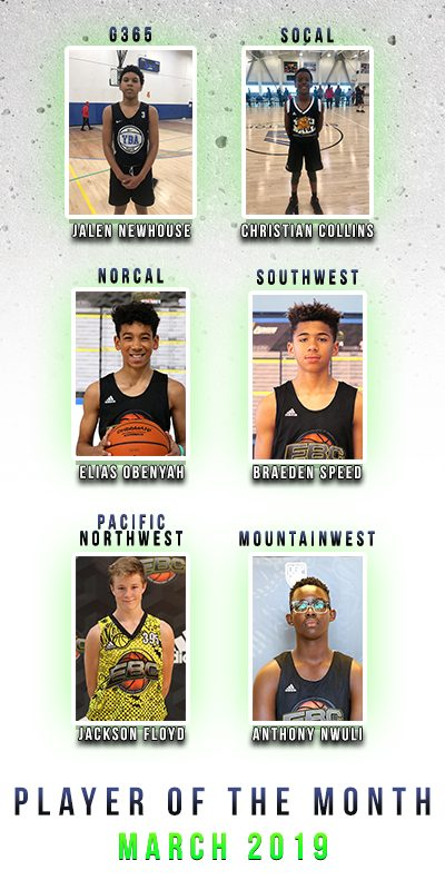 Players of the month by region. February 28, 2019