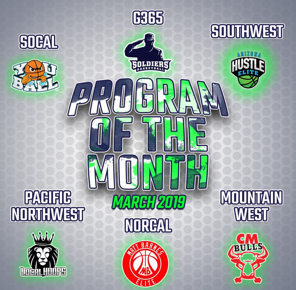 Club Team of the month. February 28, 2019