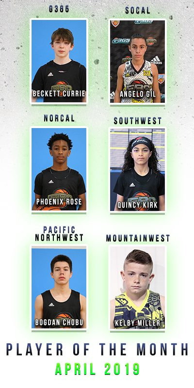 Players of the month by region. April 2, 2019