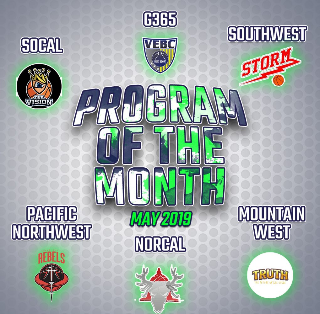 Club Team of the month. May 24, 2019