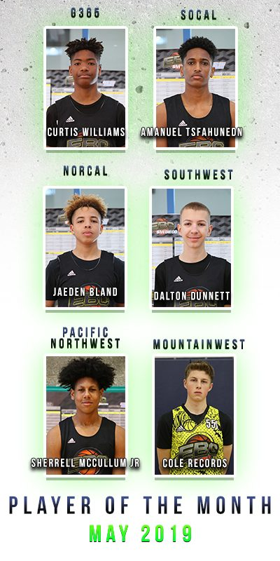 Players of the month by region. May 24, 2019