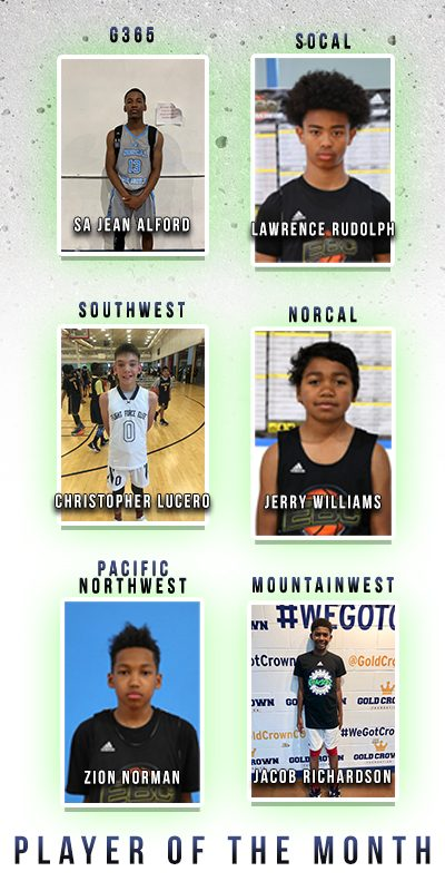 Players of the month by region. May 31, 2019
