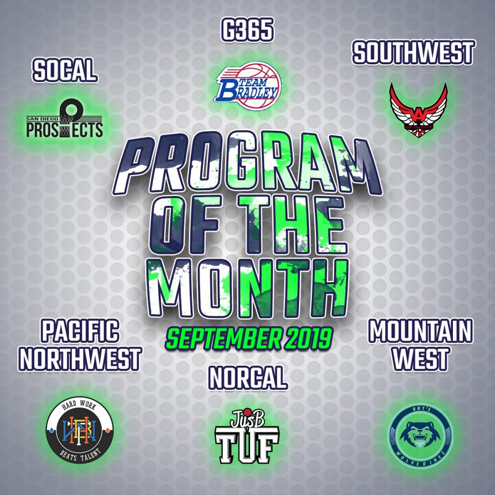 Club Team of the month. May 31, 2019
