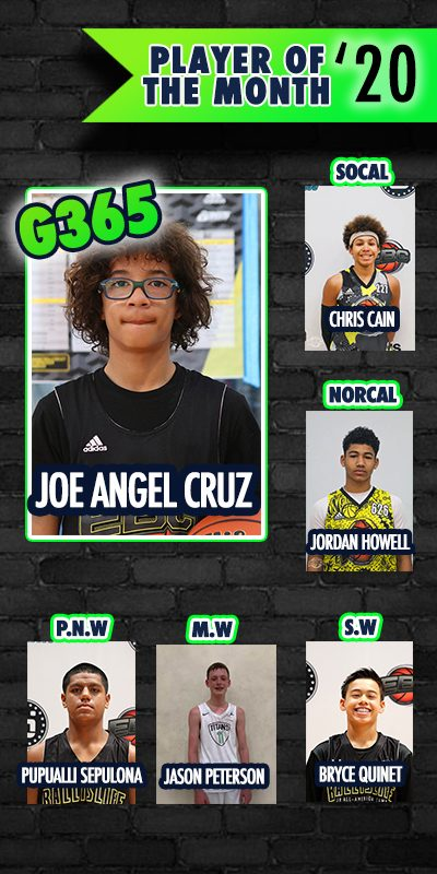 Players of the month by region. January 2, 2020