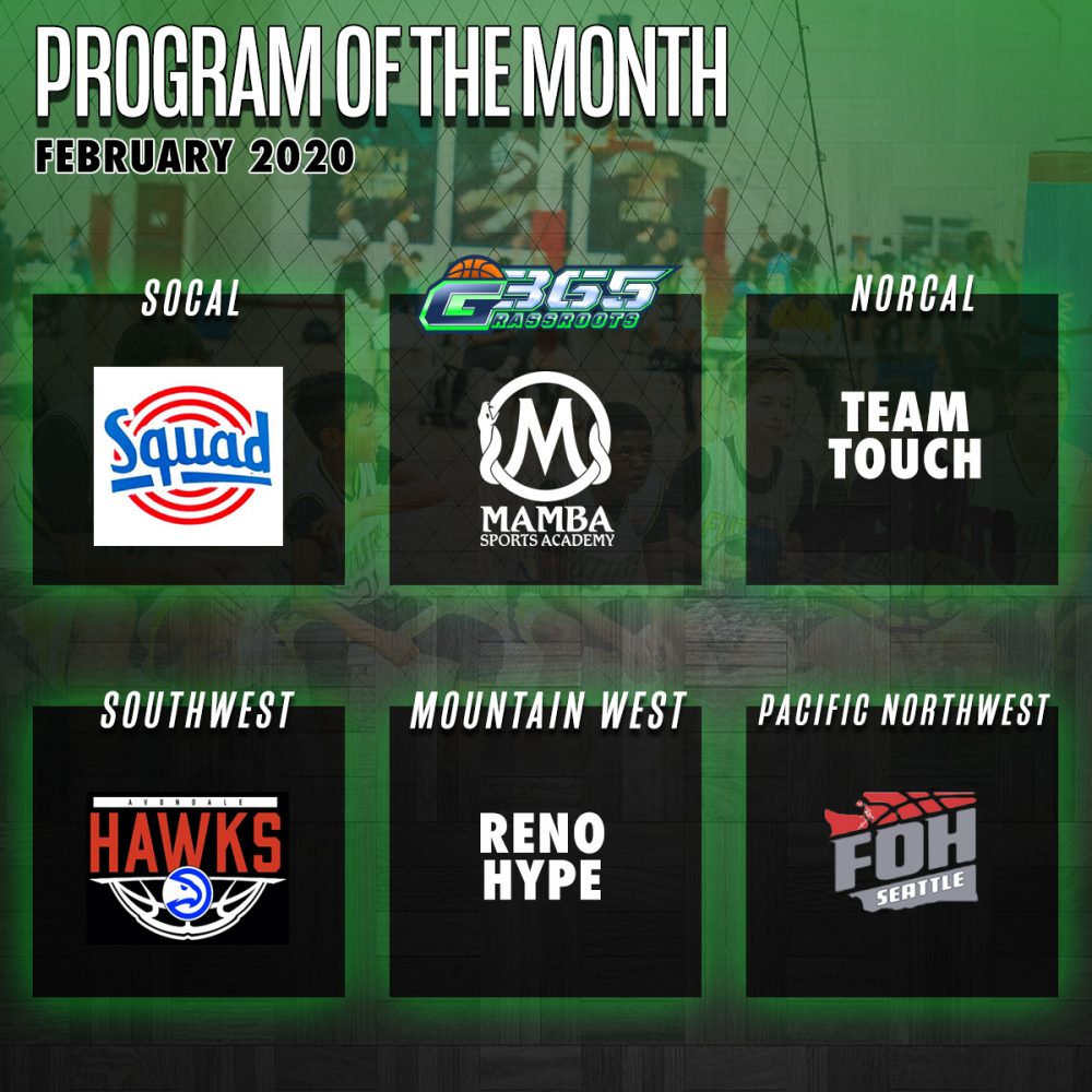 Club Team of the month. February 12, 2020