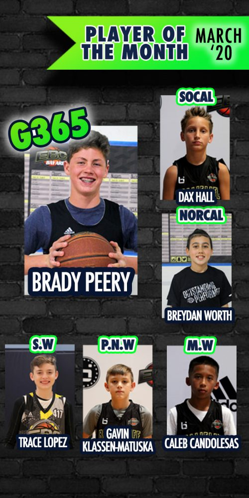 Players of the month by region. March 12, 2020