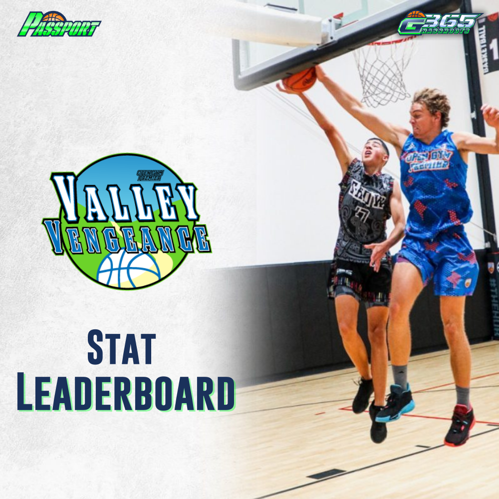 Stat Leaderboard
